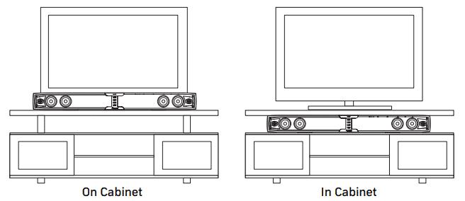 soundbar on cabinet