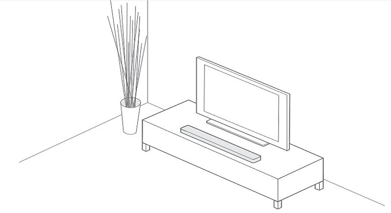 soundbar placement options